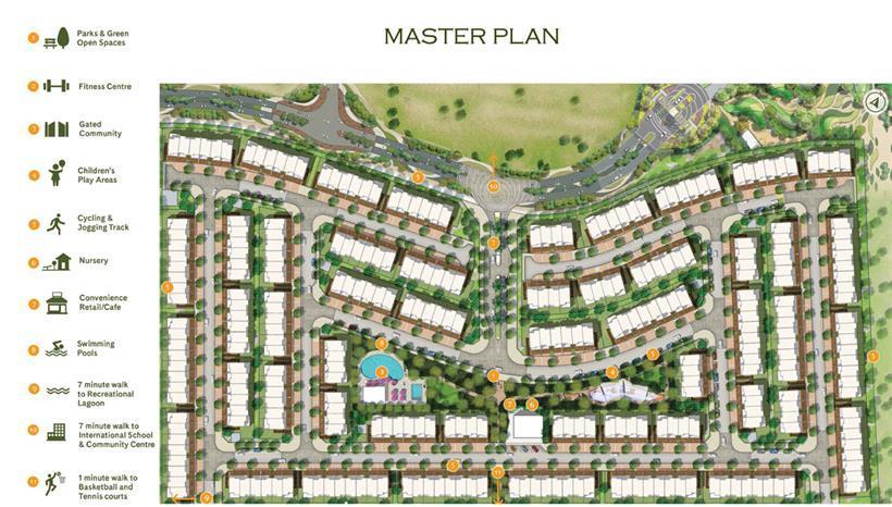 Plan Maestro Elan Fase 3